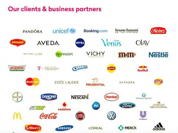 indahash提携企業