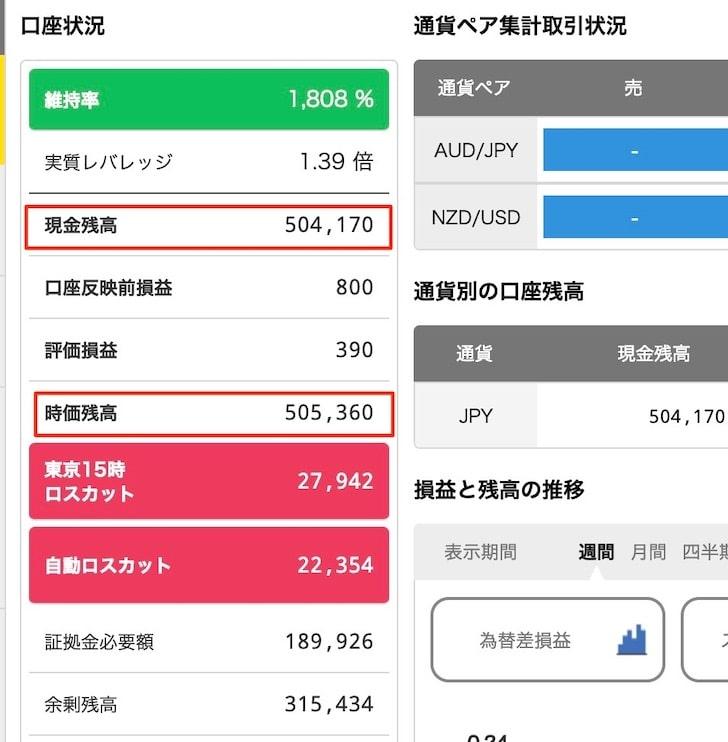 トラリピの利回り実績【2019年開始4週目】プラテン