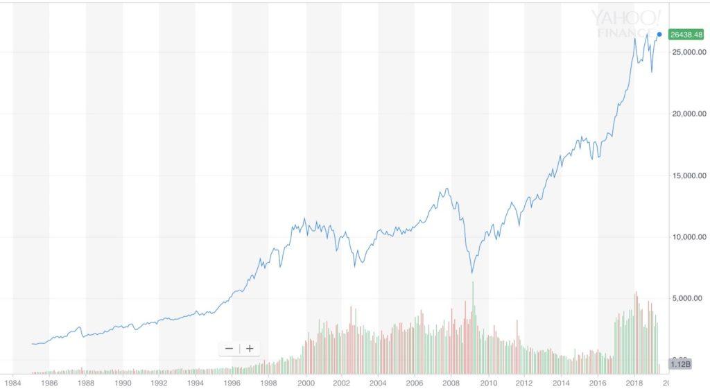 プルデンシャル 株価