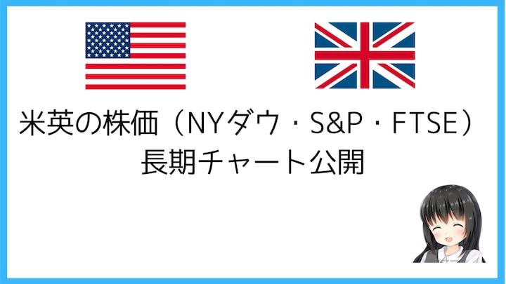 米英の株価(NYダウ・S&P・FTSE)長期チャート公開