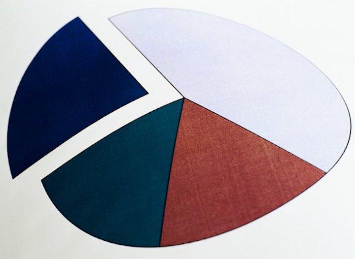投資対象の特徴 | eMAXIS Slim 米国株式(S&P500)と先進国