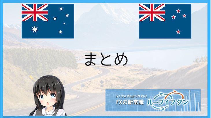 まとめ | 豪ドルNZドル(AUD/NZD)をループイフダンで運用し検証