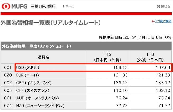 三菱UFJ銀行為替レート